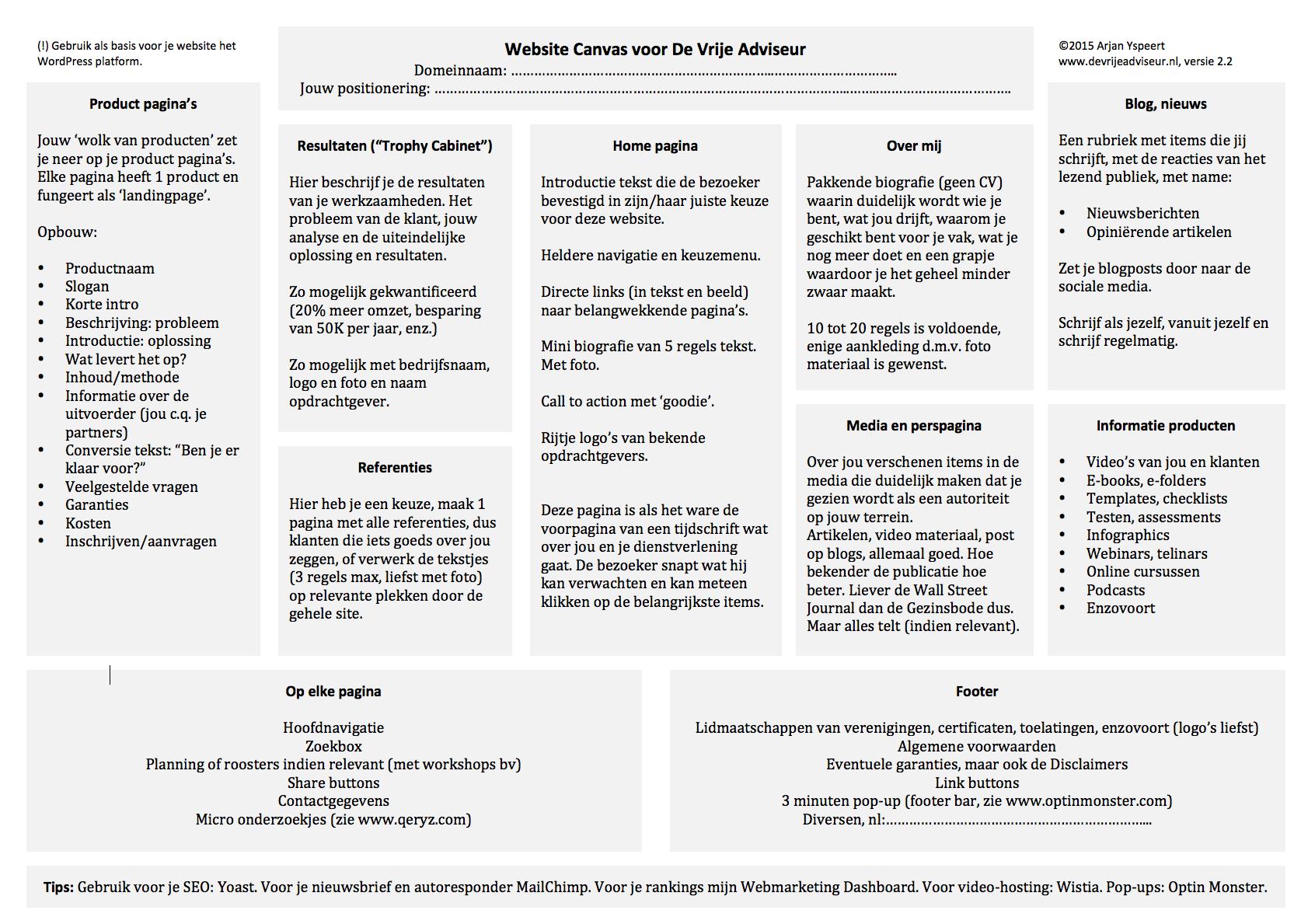 website canvas voor adviseurs obv business model canvas